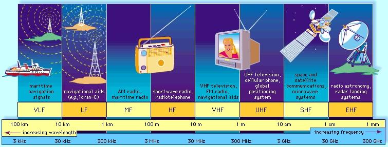 Image result for چگونه می توان ایستگاه رادیویی دزدان دریایی خود را ساخت